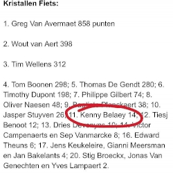 Not only Perrine Devahive got nominated for the Kristallen Fiets, also Kenny Belaey took a nice 11th place among roadbikers Greg Van Avermaet, olympic gold road, who took the win, Tom Boonen & cyclo cross World Champion Wout Van Aert!   #TrialsOnTop
